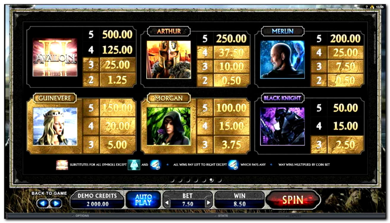 Betnspin Casinoのカジノでの460%マッチ