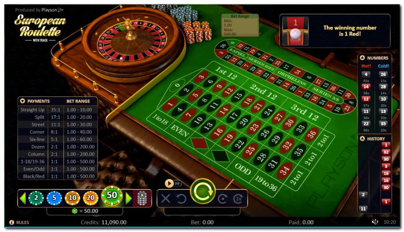ダンダーカジノの£635無料チップカジノ