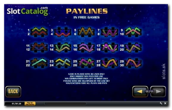 Dunder Casinoの$ 460カジノチップ
