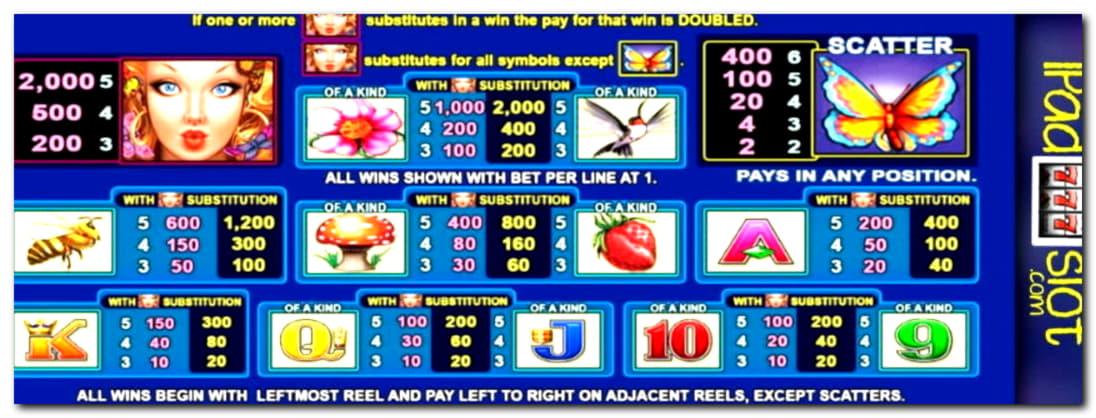 William Hillカジノでの$ 160オンラインカジノトーナメント
